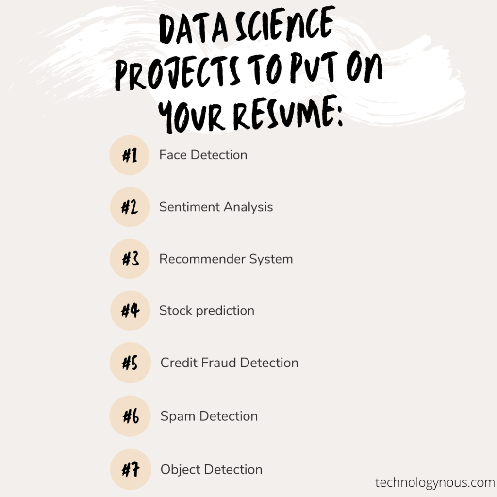 data science projects put in resume